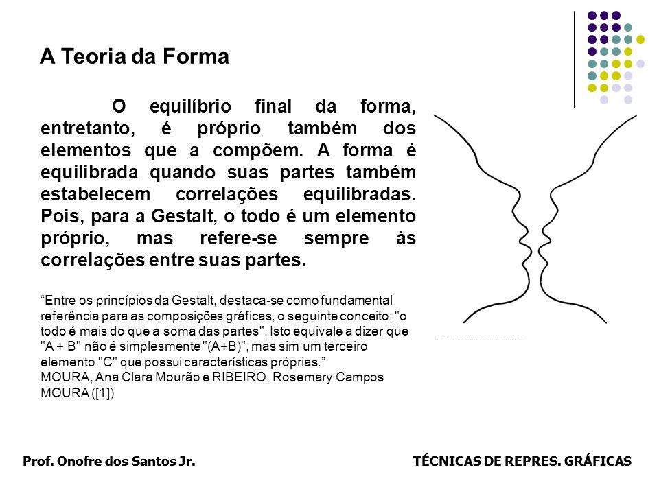 Prof. Onofre dos Santos Jr.TÉCNICAS DE REPRES. GRÁFICASProf. Onofre dos Santos Jr.TÉCNICAS DE REPRES. GRÁFICAS A Teoria da Forma O equilíbrio final da