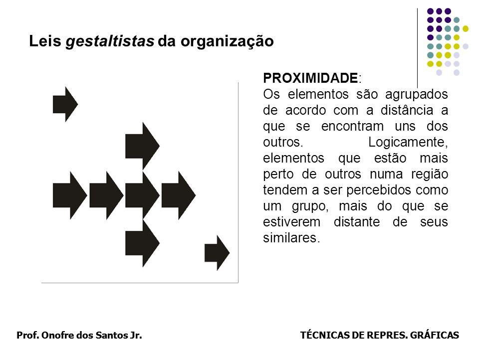 Prof. Onofre dos Santos Jr.TÉCNICAS DE REPRES. GRÁFICASProf. Onofre dos Santos Jr.TÉCNICAS DE REPRES. GRÁFICAS PROXIMIDADE: Os elementos são agrupados