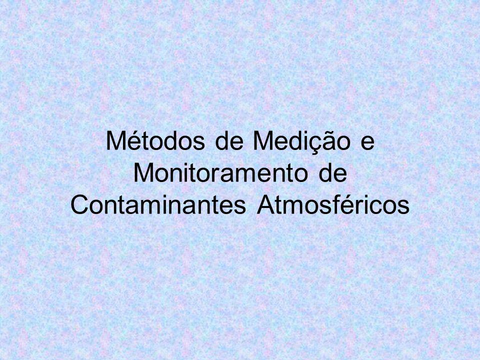 Métodos de Medição e Monitoramento de Contaminantes Atmosféricos