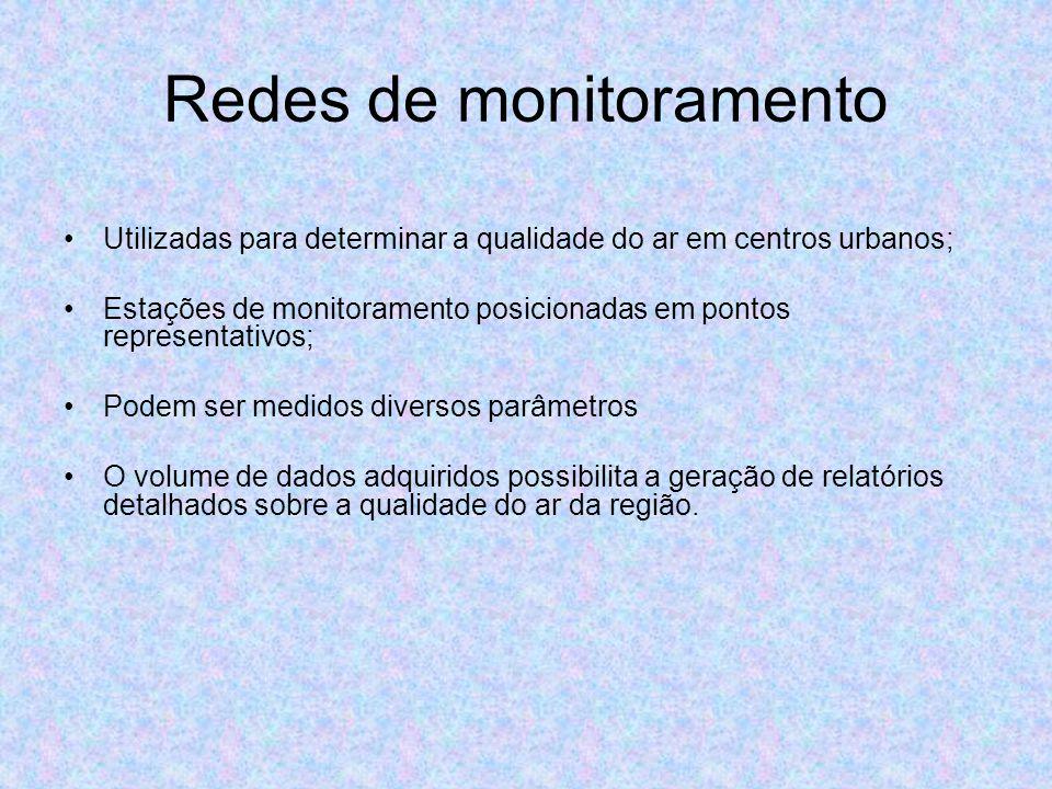 Redes de monitoramento Utilizadas para determinar a qualidade do ar em centros urbanos; Estações de monitoramento posicionadas em pontos representativ