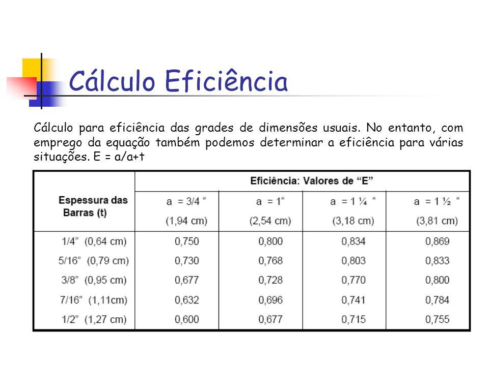 Cálculo para eficiência das grades de dimensões usuais. No entanto, com emprego da equação também podemos determinar a eficiência para várias situaçõe