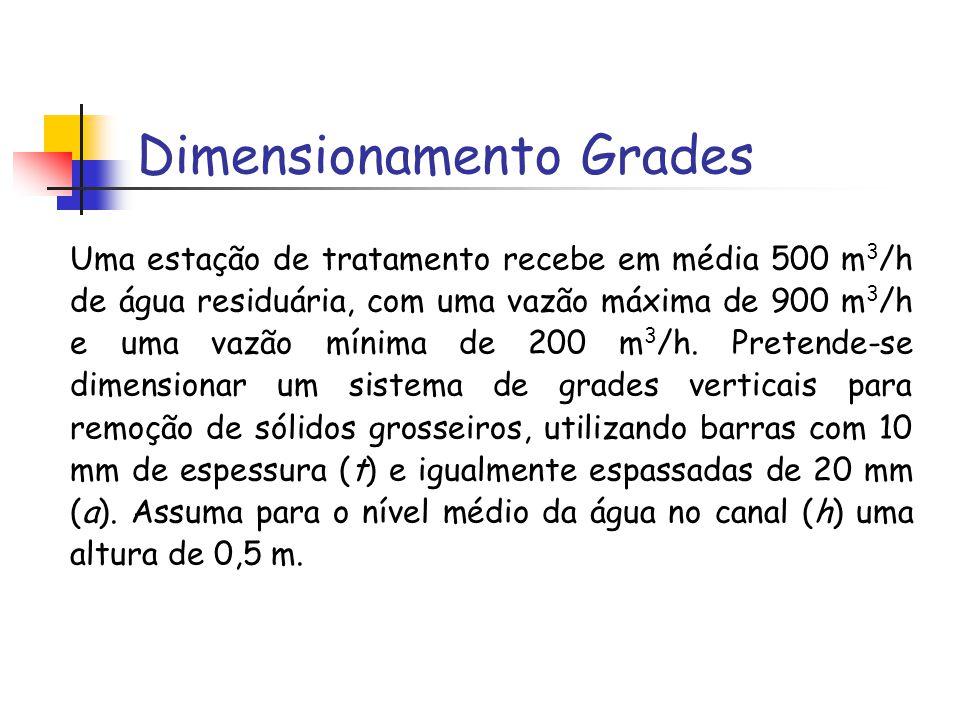Dimensionamento Grades Uma estação de tratamento recebe em média 500 m 3 /h de água residuária, com uma vazão máxima de 900 m 3 /h e uma vazão mínima de 200 m 3 /h.