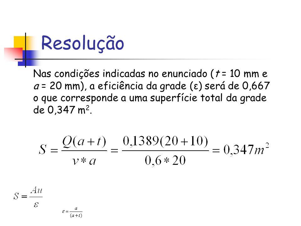 Resolução Nas condições indicadas no enunciado (t = 10 mm e a = 20 mm), a eficiência da grade (ε) será de 0,667 o que corresponde a uma superfície tot