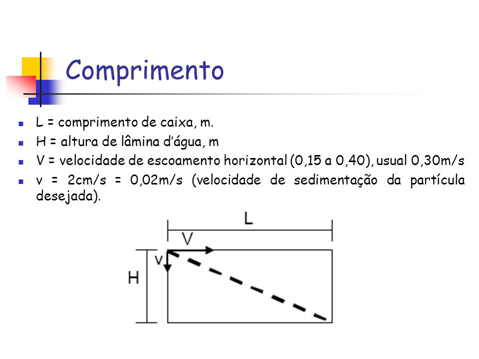 Comprimento L = comprimento de caixa, m. H = altura de lâmina dágua, m V = velocidade de escoamento horizontal (0,15 a 0,40), usual 0,30m/s v = 2cm/s