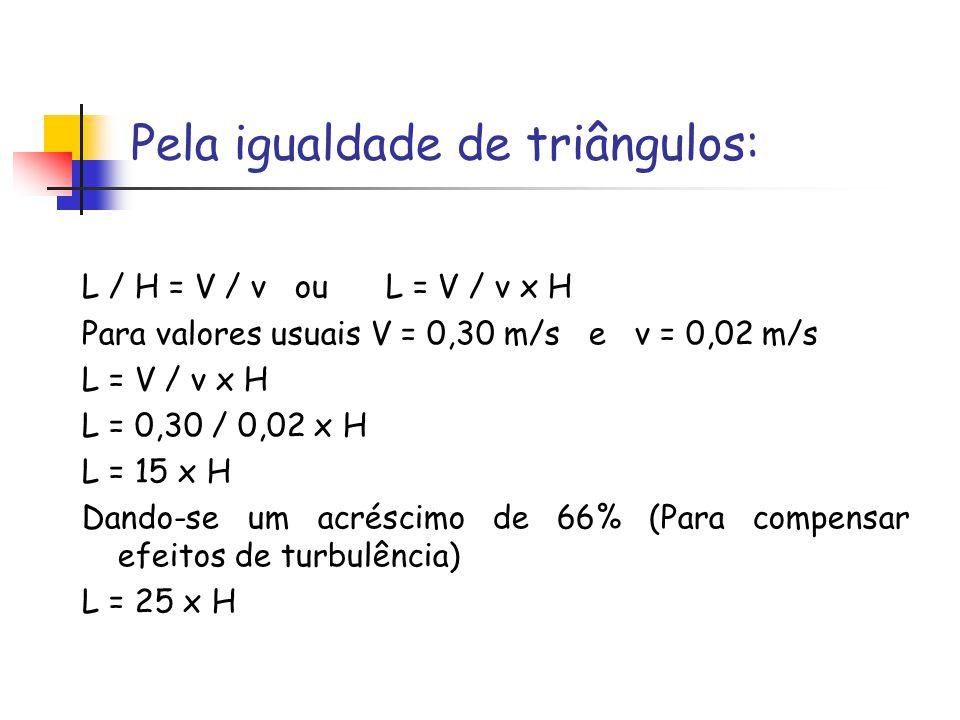 Pela igualdade de triângulos: L / H = V / v ou L = V / v x H Para valores usuais V = 0,30 m/s e v = 0,02 m/s L = V / v x H L = 0,30 / 0,02 x H L = 15 x H Dando-se um acréscimo de 66% (Para compensar efeitos de turbulência) L = 25 x H