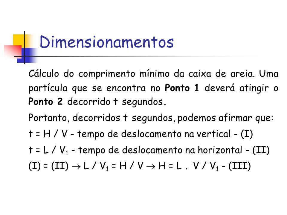 Dimensionamentos Cálculo do comprimento mínimo da caixa de areia. Uma partícula que se encontra no Ponto 1 deverá atingir o Ponto 2 decorrido t segund