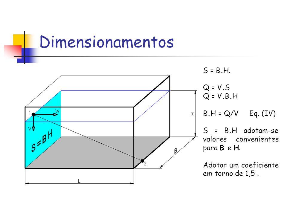 Dimensionamentos S = B.H. Q = V.S Q = V.B.H B.H = Q/V Eq. (IV) S = B.H adotam-se valores convenientes para B e H. Adotar um coeficiente em torno de 1,