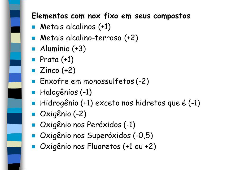 Elementos com nox fixo em seus compostos n Metais alcalinos (+1) n Metais alcalino-terroso (+2) n Alumínio (+3) n Prata (+1) n Zinco (+2) n Enxofre em