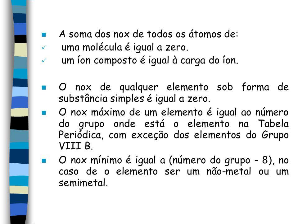 n A soma dos nox de todos os átomos de: uma molécula é igual a zero. um íon composto é igual à carga do íon. n O nox de qualquer elemento sob forma de