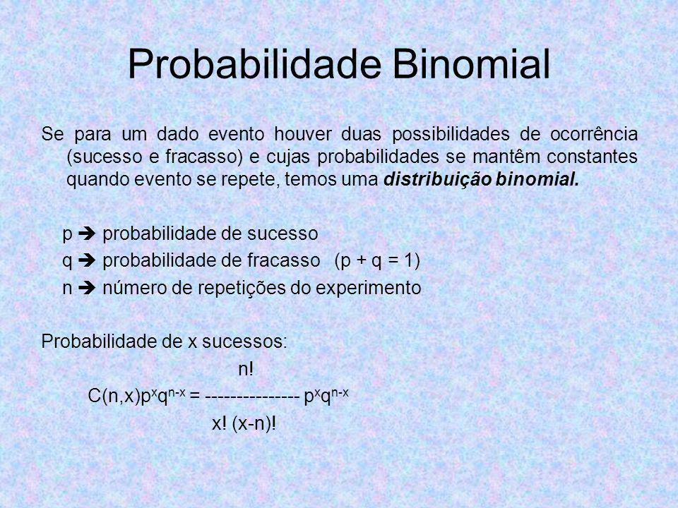 Probabilidade Binomial Se para um dado evento houver duas possibilidades de ocorrência (sucesso e fracasso) e cujas probabilidades se mantêm constantes quando evento se repete, temos uma distribuição binomial.