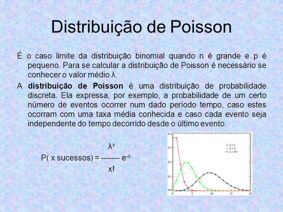 Distribuição de Poisson É o caso limite da distribuição binomial quando n é grande e p é pequeno.
