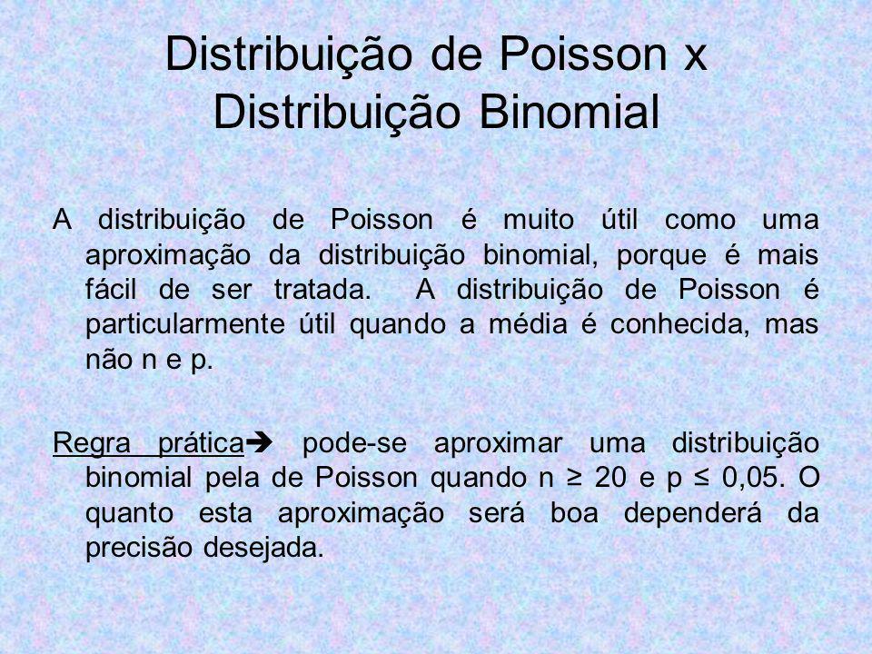 Distribuição de Poisson x Distribuição Binomial A distribuição de Poisson é muito útil como uma aproximação da distribuição binomial, porque é mais fácil de ser tratada.