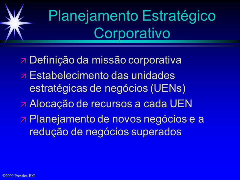 ©2000 Prentice Hall Planejamento Estratégico Corporativo ä Definição da missão corporativa ä Estabelecimento das unidades estratégicas de negócios (UENs) ä Alocação de recursos a cada UEN ä Planejamento de novos negócios e a redução de negócios superados