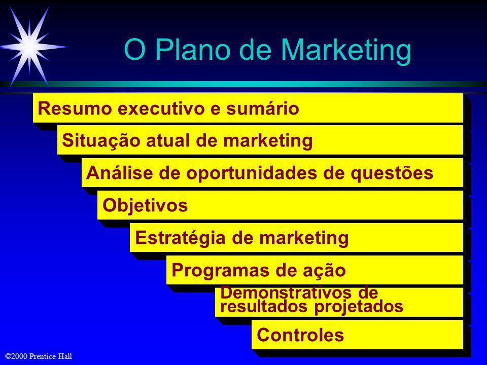 ©2000 Prentice Hall O Plano de Marketing Resumo executivo e sumário Situação atual de marketing Análise de oportunidades de questões Objetivos Estratégia de marketing Programas de ação Demonstrativos de resultados projetados Controles