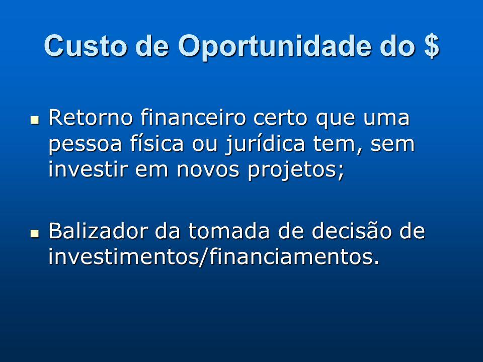 Custo de Oportunidade do $ Retorno financeiro certo que uma pessoa física ou jurídica tem, sem investir em novos projetos; Retorno financeiro certo qu