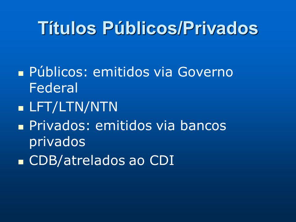 Títulos Públicos/Privados Públicos: emitidos via Governo Federal LFT/LTN/NTN Privados: emitidos via bancos privados CDB/atrelados ao CDI