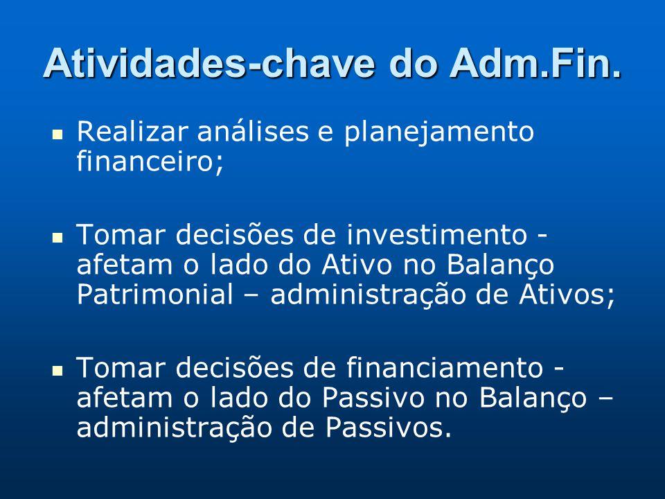 Realizar análises e planejamento financeiro; Tomar decisões de investimento - afetam o lado do Ativo no Balanço Patrimonial – administração de Ativos;