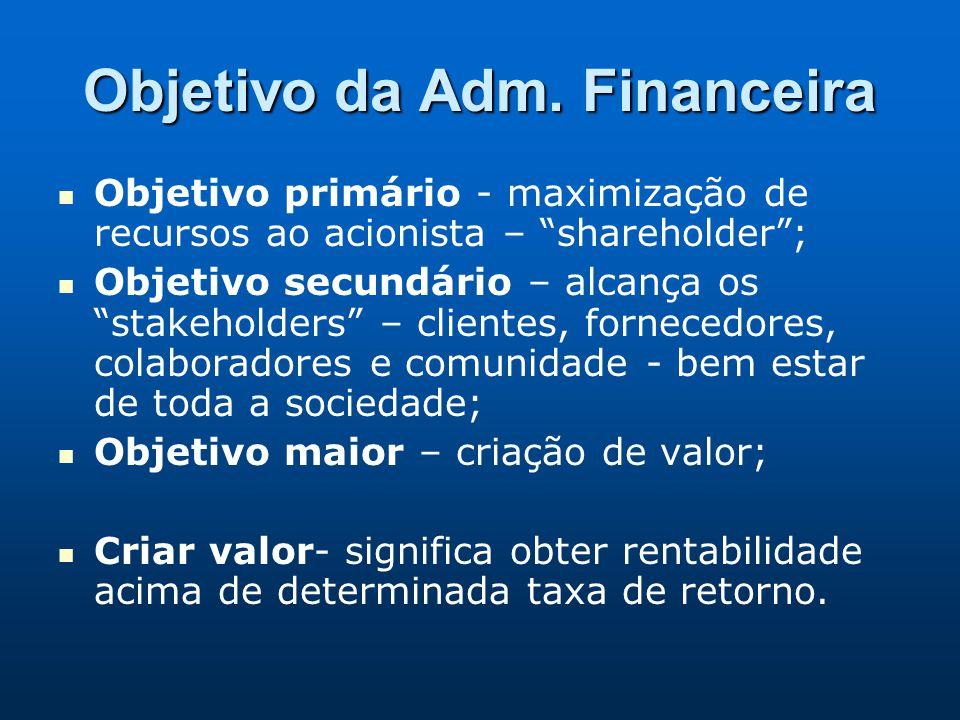 Objetivo da Adm. Financeira Objetivo primário - maximização de recursos ao acionista – shareholder; Objetivo secundário – alcança os stakeholders – cl