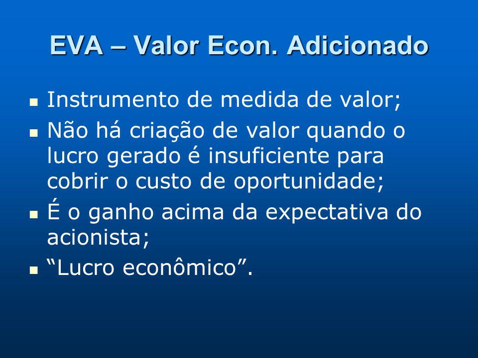 EVA – Valor Econ. Adicionado Instrumento de medida de valor; Não há criação de valor quando o lucro gerado é insuficiente para cobrir o custo de oport