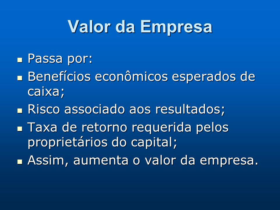 Valor da Empresa Passa por: Passa por: Benefícios econômicos esperados de caixa; Benefícios econômicos esperados de caixa; Risco associado aos resulta