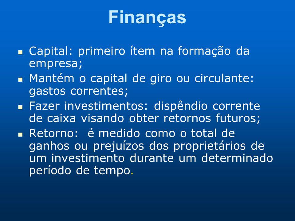 Finanças Capital: primeiro ítem na formação da empresa; Mantém o capital de giro ou circulante: gastos correntes; Fazer investimentos: dispêndio corre