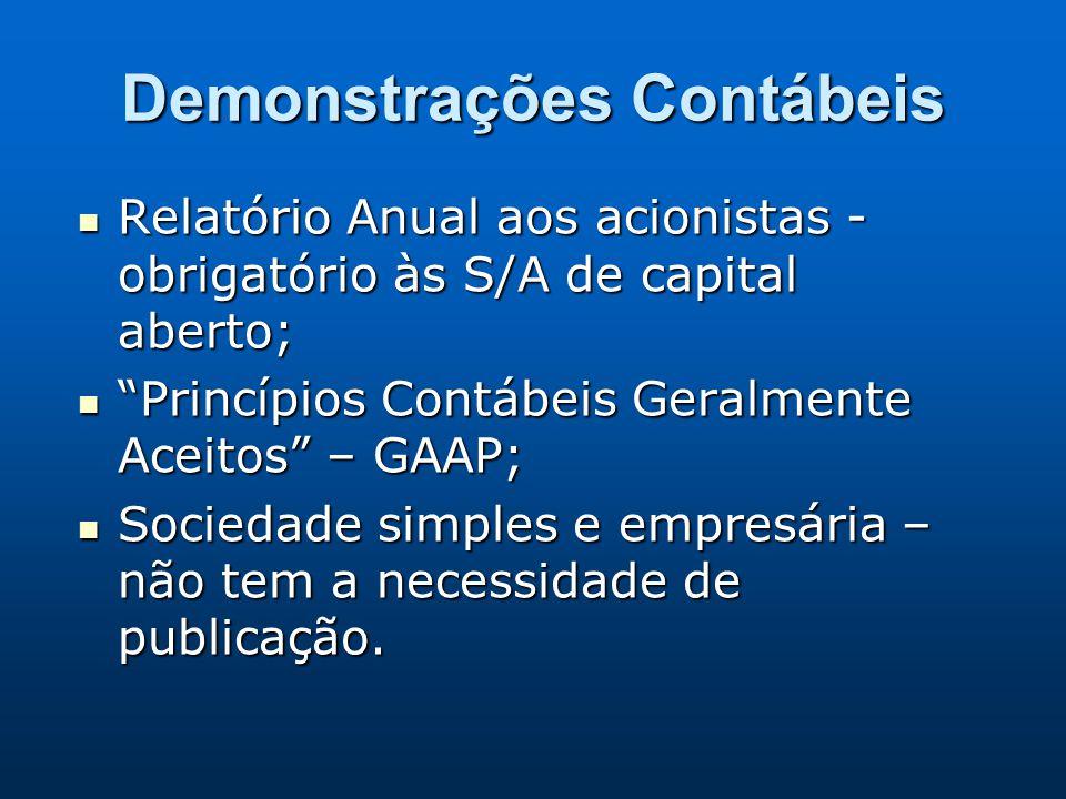 Demonstrações Contábeis Relatório Anual aos acionistas - obrigatório às S/A de capital aberto; Relatório Anual aos acionistas - obrigatório às S/A de