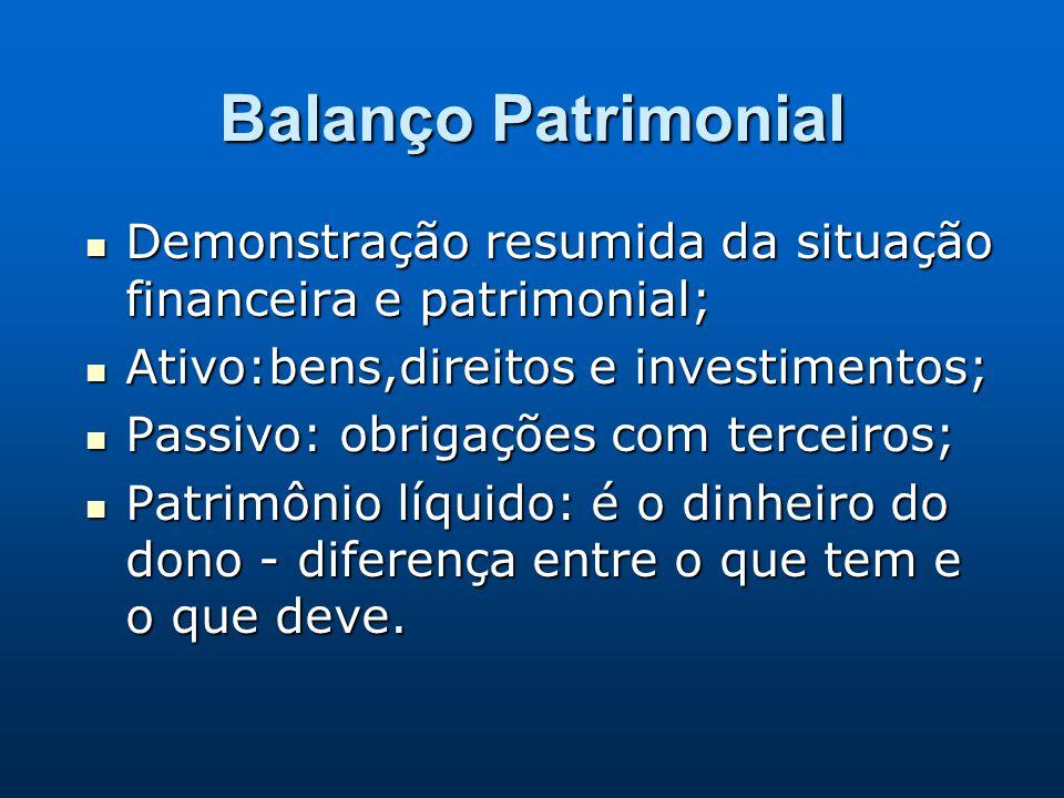 Balanço Patrimonial Demonstração resumida da situação financeira e patrimonial; Demonstração resumida da situação financeira e patrimonial; Ativo:bens