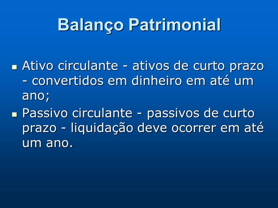 Balanço Patrimonial Ativo circulante - ativos de curto prazo - convertidos em dinheiro em até um ano; Ativo circulante - ativos de curto prazo - conve