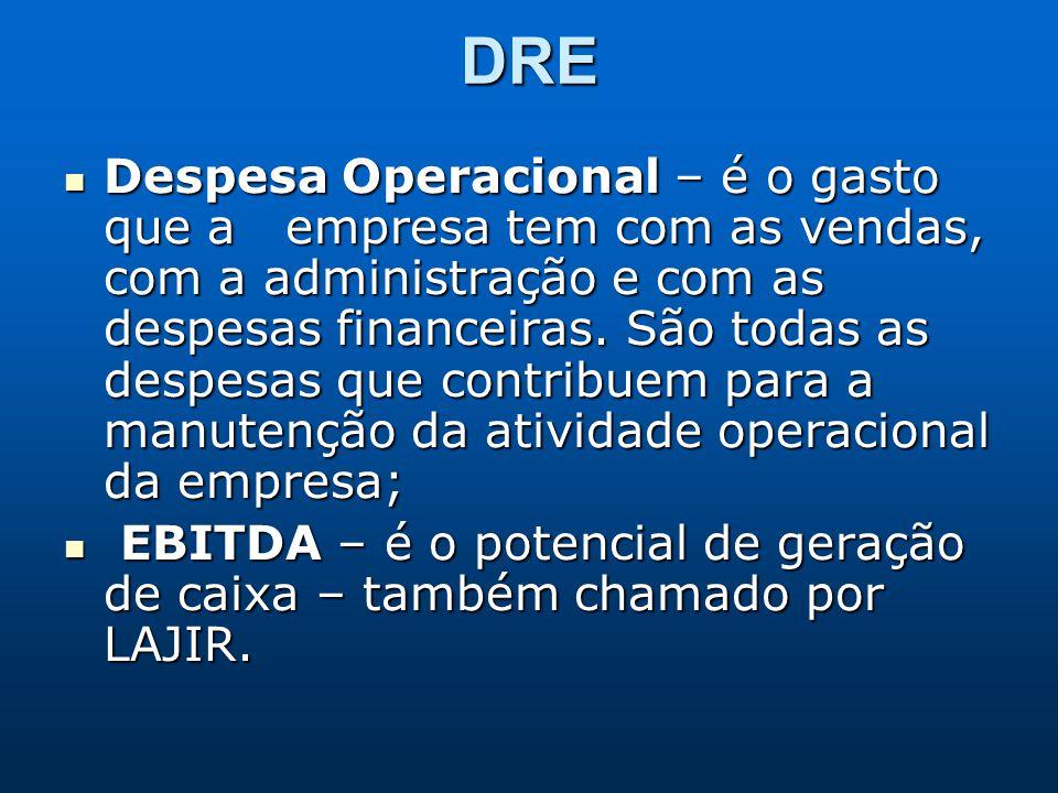 DRE Despesa Operacional – é o gasto que a empresa tem com as vendas, com a administração e com as despesas financeiras. São todas as despesas que cont