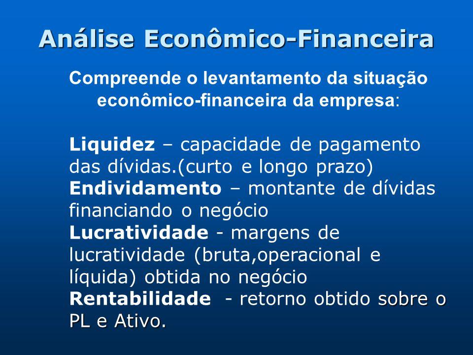 Análise Econômico-Financeira Compreende o levantamento da situação econômico-financeira da empresa: Liquidez – capacidade de pagamento das dívidas.(cu