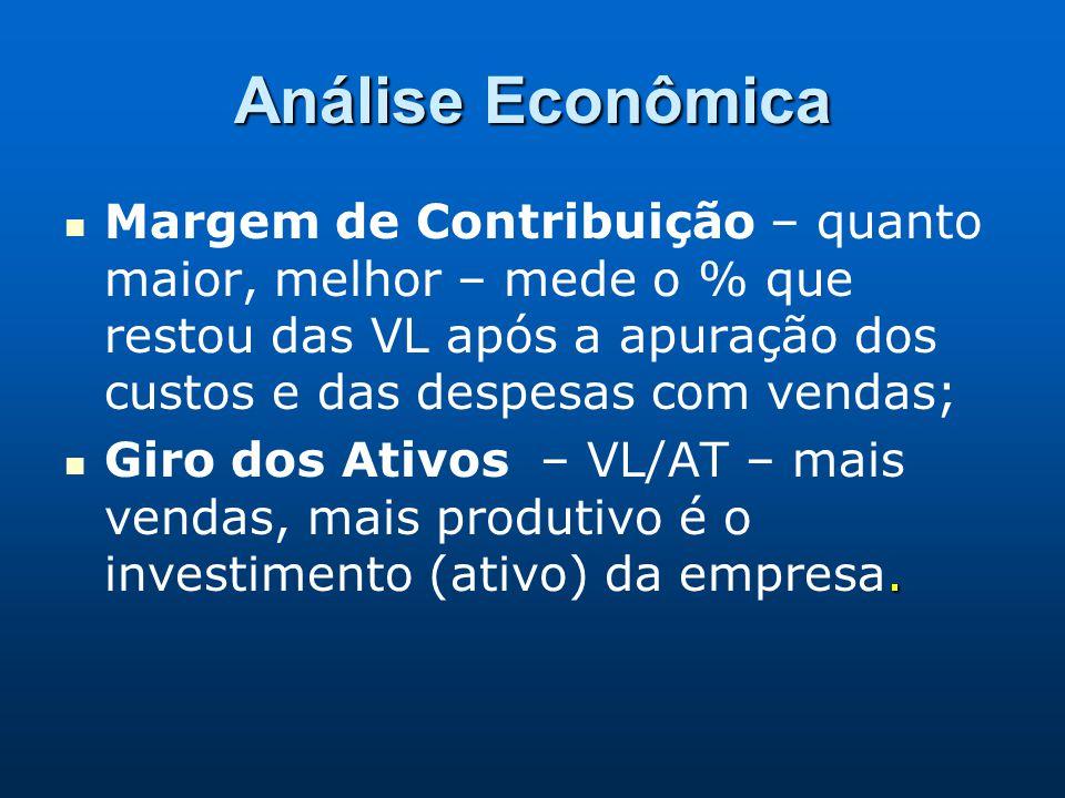 Análise Econômica Margem de Contribuição – quanto maior, melhor – mede o % que restou das VL após a apuração dos custos e das despesas com vendas;. Gi