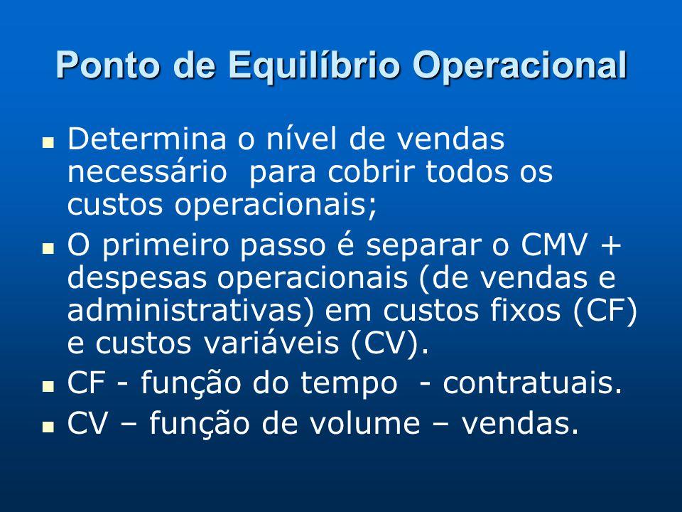 Ponto de Equilíbrio Operacional Determina o nível de vendas necessário para cobrir todos os custos operacionais; O primeiro passo é separar o CMV + de