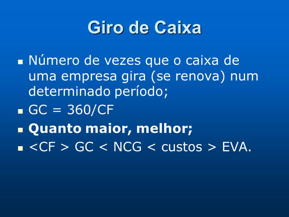 Giro de Caixa Número de vezes que o caixa de uma empresa gira (se renova) num determinado período; GC = 360/CF Quanto maior, melhor; GC EVA.