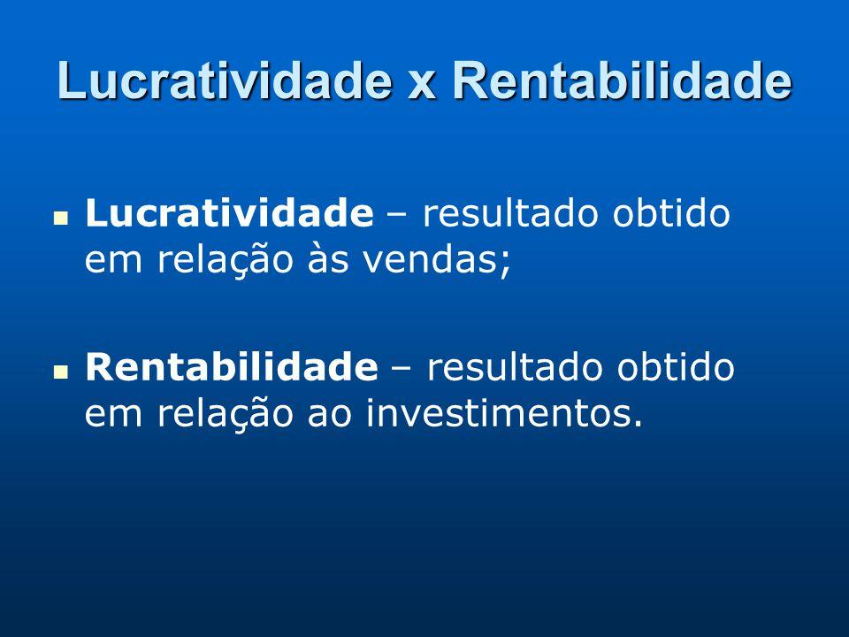Lucratividade x Rentabilidade Lucratividade – resultado obtido em relação às vendas; Rentabilidade – resultado obtido em relação ao investimentos.