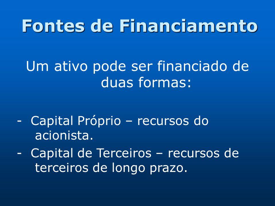 Fontes de Financiamento Um ativo pode ser financiado de duas formas: - Capital Próprio – recursos do acionista. - Capital de Terceiros – recursos de t