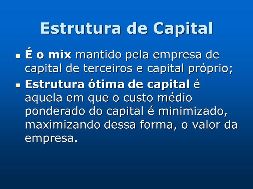 Estrutura de Capital É o mix mantido pela empresa de capital de terceiros e capital próprio; É o mix mantido pela empresa de capital de terceiros e ca