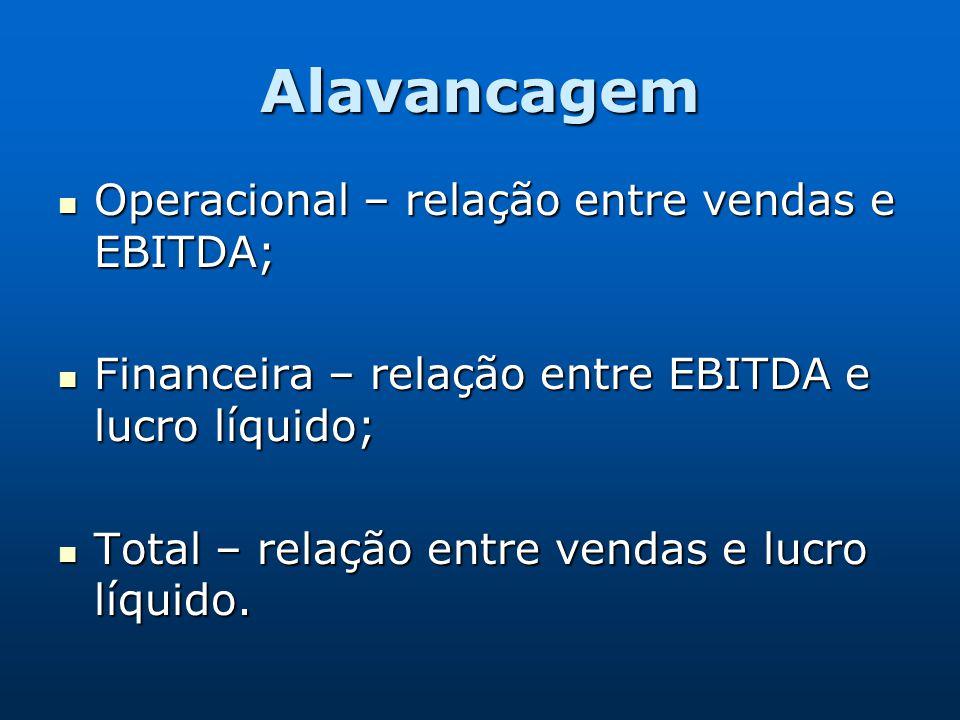Alavancagem Operacional – relação entre vendas e EBITDA; Operacional – relação entre vendas e EBITDA; Financeira – relação entre EBITDA e lucro líquid