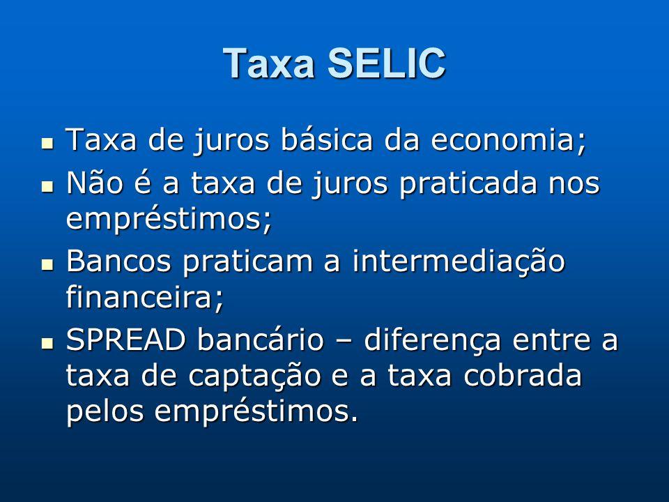 Taxa SELIC Taxa de juros básica da economia; Taxa de juros básica da economia; Não é a taxa de juros praticada nos empréstimos; Não é a taxa de juros