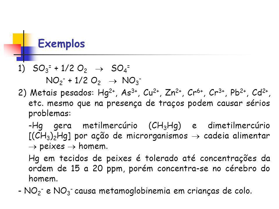 Exemplos 1) SO 3 = + 1/2 O 2 SO 4 = NO 2 - + 1/2 O 2 NO 3 - 2) Metais pesados: Hg 2+, As 3+, Cu 2+, Zn 2+, Cr 6+, Cr 3+, Pb 2+, Cd 2+, etc. mesmo que