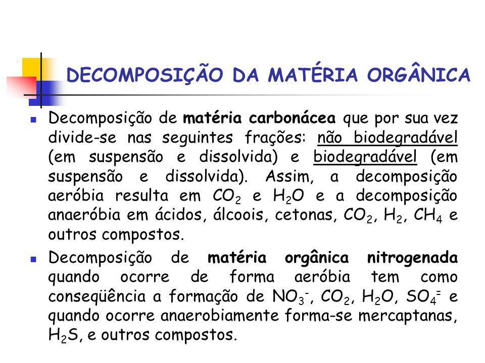 DECOMPOSIÇÃO DA MATÉRIA ORGÂNICA Decomposição de matéria carbonácea que por sua vez divide-se nas seguintes frações: não biodegradável (em suspensão e dissolvida) e biodegradável (em suspensão e dissolvida).