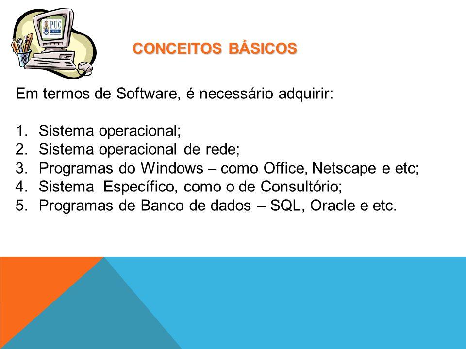 CONCEITOS BÁSICOS Em termos de Software, é necessário adquirir: 1.Sistema operacional; 2.Sistema operacional de rede; 3.Programas do Windows – como Of