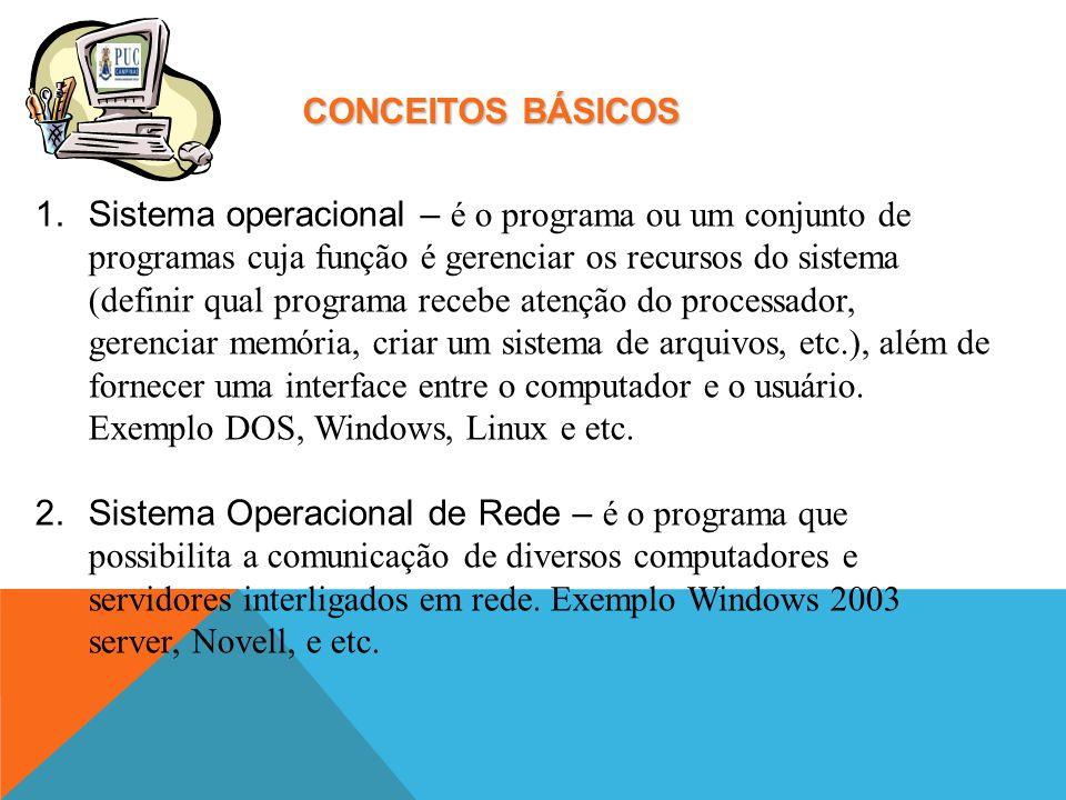 CONCEITOS BÁSICOS 1.Sistema operacional – é o programa ou um conjunto de programas cuja função é gerenciar os recursos do sistema (definir qual progra