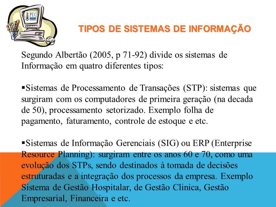 TIPOS DE SISTEMAS DE INFORMAÇÃO Segundo Albertão (2005, p 71-92) divide os sistemas de Informação em quatro diferentes tipos: Sistemas de Processament