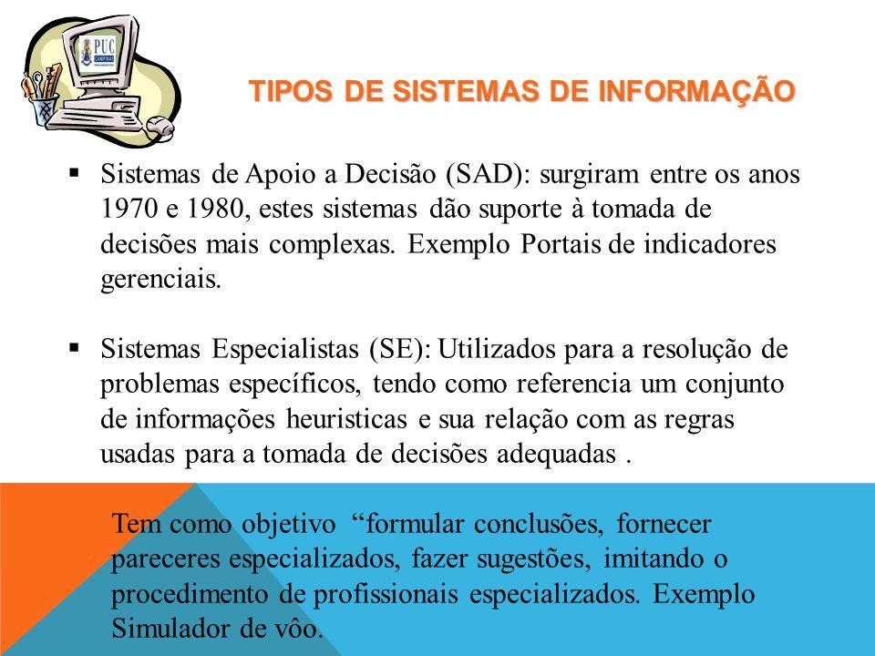 TIPOS DE SISTEMAS DE INFORMAÇÃO Sistemas de Apoio a Decisão (SAD): surgiram entre os anos 1970 e 1980, estes sistemas dão suporte à tomada de decisões
