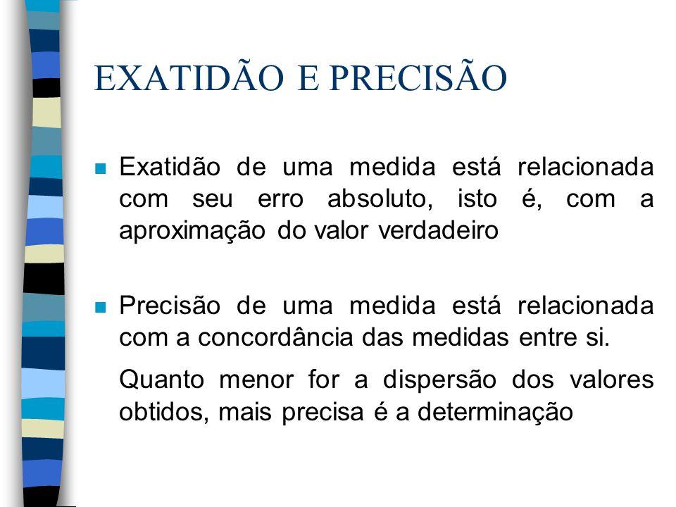 EXATIDÃO E PRECISÃO