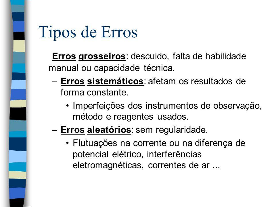 Tipos de Erros Erros grosseiros: descuido, falta de habilidade manual ou capacidade técnica. –Erros sistemáticos: afetam os resultados de forma consta