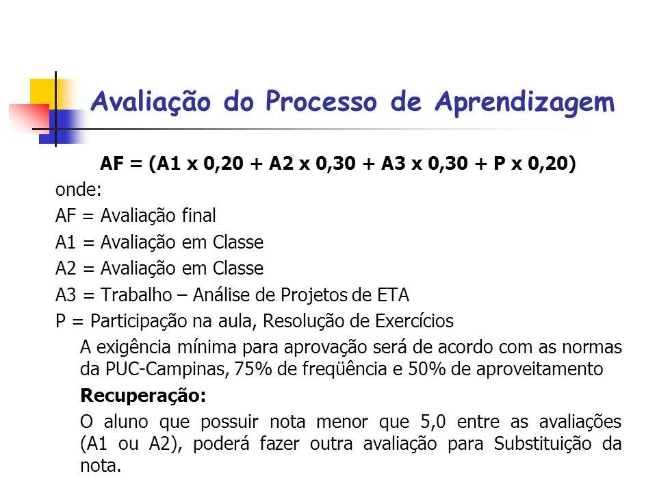 Avaliação do Processo de Aprendizagem AF = (A1 x 0,20 + A2 x 0,30 + A3 x 0,30 + P x 0,20) onde: AF = Avaliação final A1 = Avaliação em Classe A2 = Avaliação em Classe A3 = Trabalho – Análise de Projetos de ETA P = Participação na aula, Resolução de Exercícios A exigência mínima para aprovação será de acordo com as normas da PUC-Campinas, 75% de freqüência e 50% de aproveitamento Recuperação: O aluno que possuir nota menor que 5,0 entre as avaliações (A1 ou A2), poderá fazer outra avaliação para Substituição da nota.
