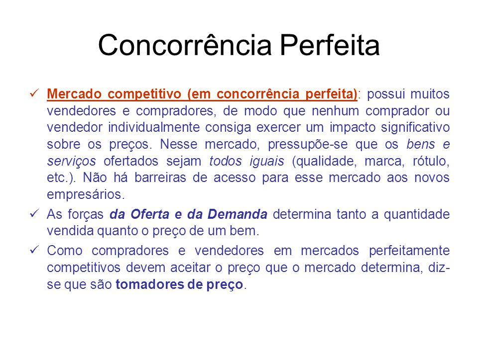 Concorrência Perfeita Mercado competitivo (em concorrência perfeita): possui muitos vendedores e compradores, de modo que nenhum comprador ou vendedor