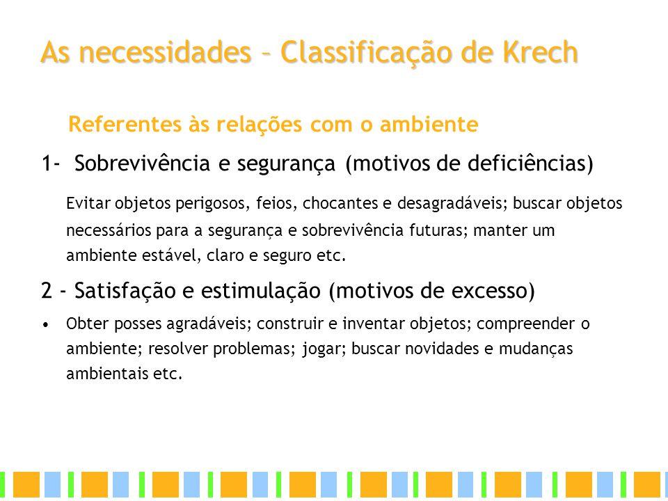 As necessidades – Classificação de Krech Referentes às relações com o ambiente 1- Sobrevivência e segurança (motivos de deficiências) Evitar objetos p