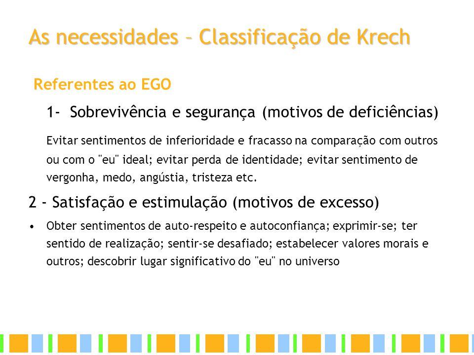 As necessidades – Classificação de Krech Referentes ao EGO 1- Sobrevivência e segurança (motivos de deficiências) Evitar sentimentos de inferioridade